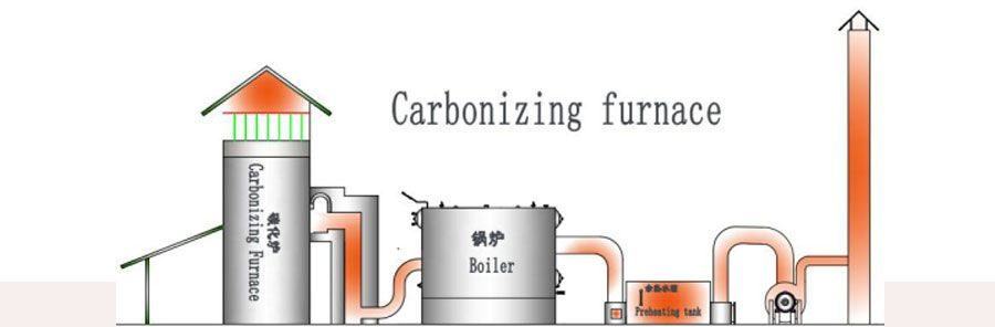 Shell Bamboo Carbonizing Furnace